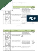 Analisis Keterkaitan KI Dan KD MTK Kls 8 Dengan IPK Dan Materi Pembelajaran