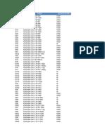 ADL PROM - Sifre i Naziv Artikla-HILZNE