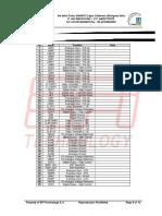 Euro-12+EFR18+Pin+Configuration