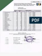 Rekap Dpt Kabupaten Lombok Timur-pilkada 2018