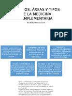 métodos, áreas y tipos.pptx