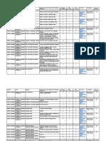 Pedagogy of English Language Tasks (Subhash Sharma)-For Course