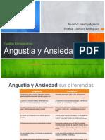 Cuadro Comparativo Angustia y Ansiedad