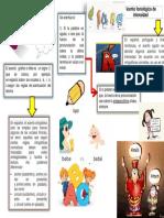 infografia acentos
