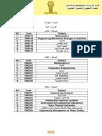 خلاصة_منهج (4).docx