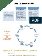 MODELOS DE MEDIACIÓN.pptx