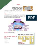 Concepto Biblia Partes Estructura Personajes ALLISON