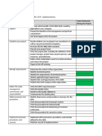 Project Checklist of ISO 9001