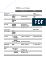 MS2 USMLE Pharm Review.pdf