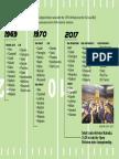Prep Football Before & After 1970 Rift