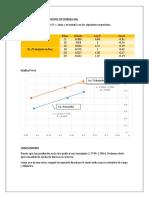 Comprobacion de Los Datos de Dureza Hrc