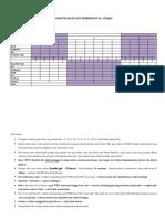 Odontgram Dan Periodontal Chart