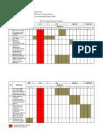 Jadwal Rencana Aktualisasi Revisi