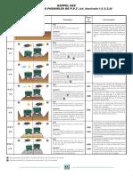 annexe3 (utilisation en couche de forme).pdf