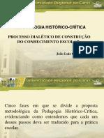 ----- Uma Didática Para Pedagogia Histórico Crítica