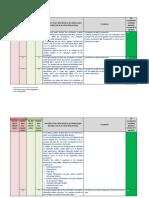 Tinley 2010vs2014 EIA Regulations