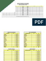 Morbilidad de Enfermería Formato Nuevo (Autoguardado) (1) (1)