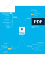02-Course-Mind-Map.pdf