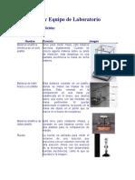 Cristalería y Equipo de Laboratorio