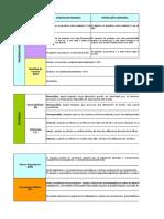 Matriz Aspectos Ambientales INFORME Rev 3