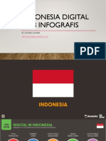 Indonesia Digital 2018 Infografis
