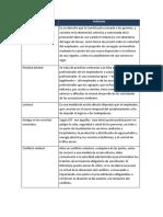 API 3 INTRODUCCION AL DERECHO LABORAL