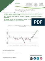 Balanza Comercial Agroalimentaria Abril Portal