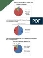 Informe Con Solid Ado Encuesta Aplicada a Directivos