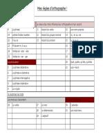 regles-orthographe.pdf