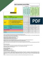 Tabel manopera operatiuni service Nikon.pdf