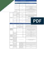 EXONERACIONES VEHICULARES PN.pdf