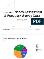 teacher needs assessment data  2