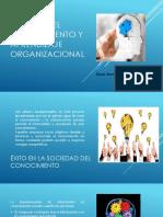 Foro Gestión Del Conocimiento y Aprendizaje Organizacional