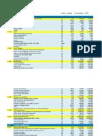 itemizado_oficial_taller_erp_unysoft_modulo_presupuesto.xlsx