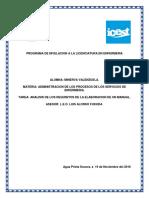 Tarea Analisis de Manual de Administracion en Los Procesos de Enfermeria