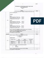 Skema trial kimia terengganu  2010 paper 3