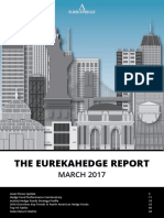Eurekahedge Report - March 2017