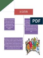Realidad Socioeconómica en el Ecuador