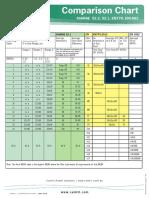 Filter Class Chart ASHRAE EN2012