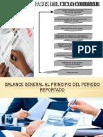 ciclo_contable_ejemplos_y_prcticas.pptx