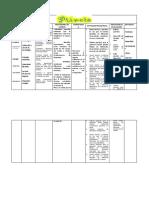 Plan de Area de Tecnologia e Informatica