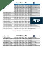 100968978 PLC Historia y Caracteristicas