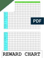 Rewart chart