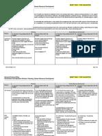 Jdm_ Sdo_ Sgod_ Planning-hrd_ 30april14
