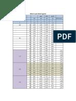 Wind Load Comparison (KBC,BTR,ASCE)