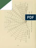 Wave Diffraction Diagram - SPM 1984