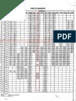 P1pe Stand4rd (1).pdf