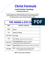 Adam-and-Eve-Symbolic-Chart.pdf
