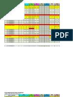 Peta Materi Dan KD Kelas 1 Sem 1 Revisi 2017(7)