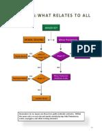 NLG_PDF1_soloingAvenues.pdf